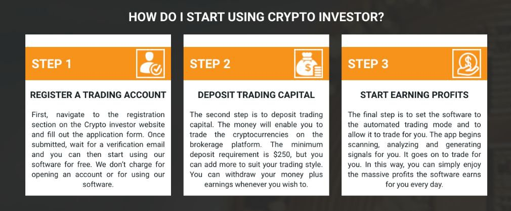 Crypto Investor how it works
