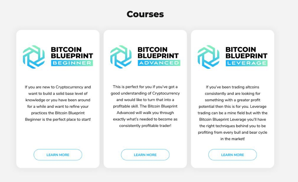 Bitcoin Blueprint advantage
