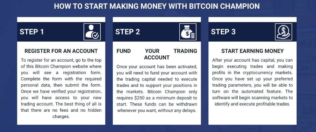 Bitcoin Champion how it works