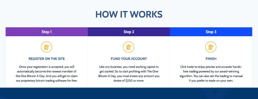 One Bitcoin a Day how it works