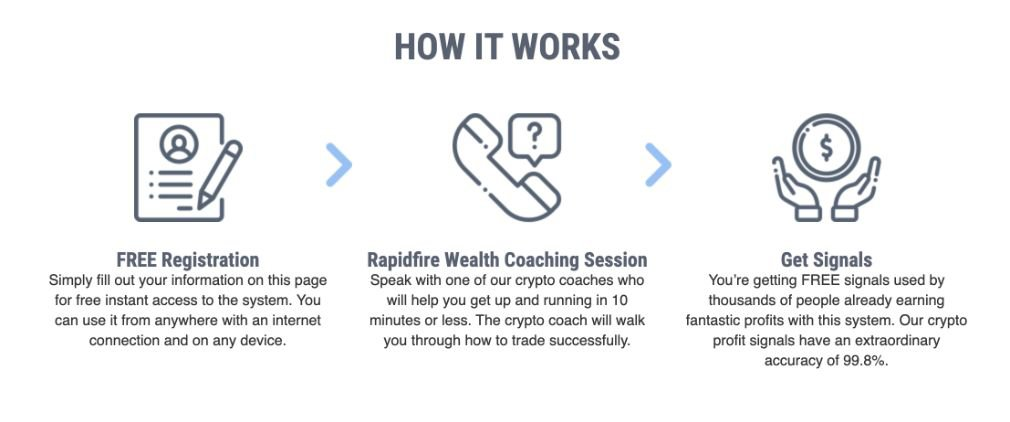 Crypto Nation Pro how it works
