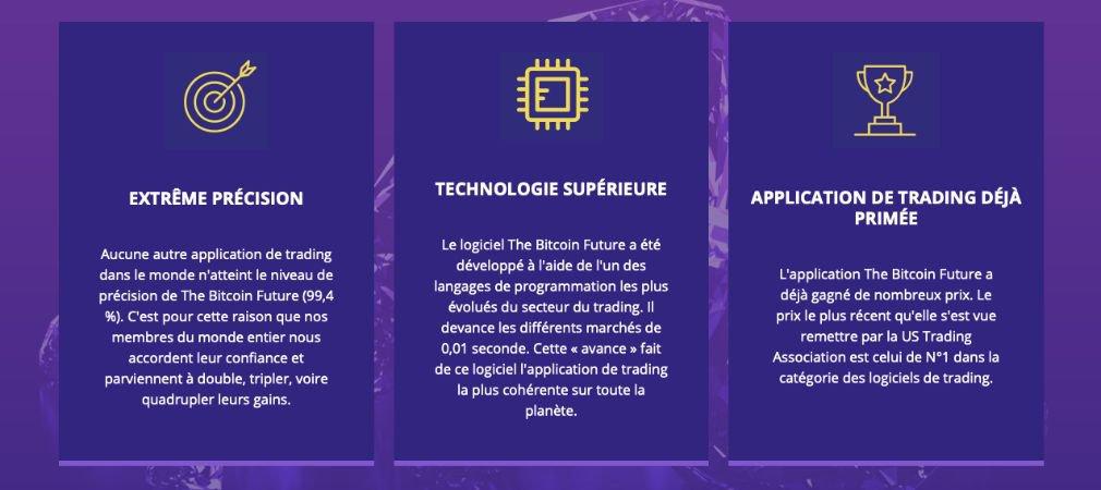 Bitcoin Future avantage