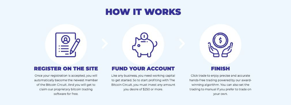 How to use Bitcoin Circuit