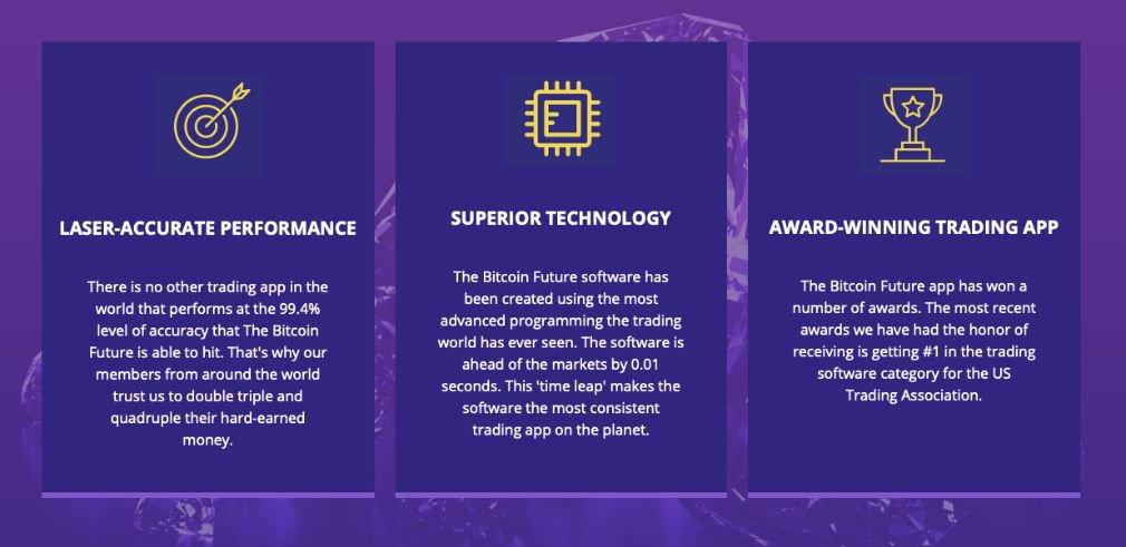 Bitcoin Future advantage